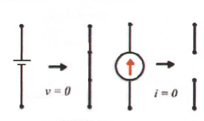 practica  3 superposicion  u2013 laboratorio de an u00e1lisis de