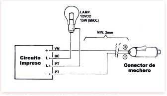 Esquema 2. Conexionado del kit a la alimentación del coche