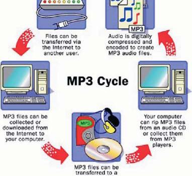 Archivos y reproductores mp3