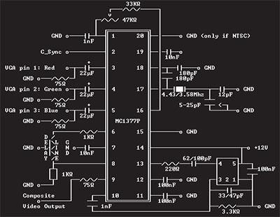KITS / Transcodificador VGA/TV