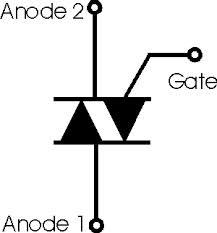 Electrónica General – Control de potencia con TRIAC